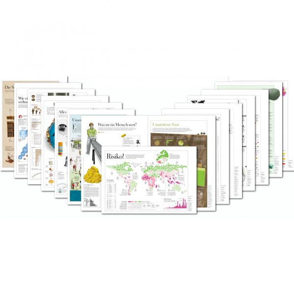 Wissen in Bildern - Lernen mit ZEIT-Infografiken