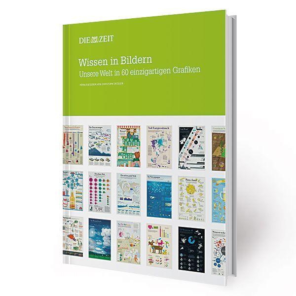 ZEIT-Edition »Wissen in Bildern« II